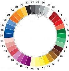 چرخه رنگ هیچ کالا